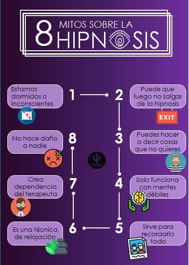 hipnosis-infografia-mitos